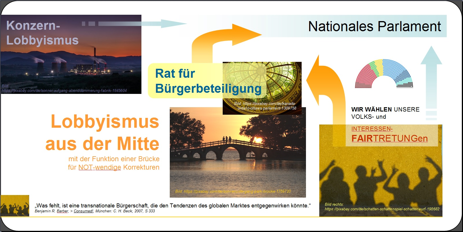 2017-01-26_konsent-kulturpreis_konzernlobbyismus-rat-fuer-buergerbeteiligung