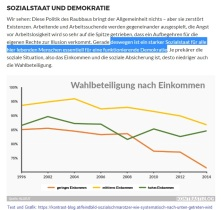 2017-06-23_kontrastblog_veronika-bohrn-mena_feindbild-sozialschmarotzer_wahlbeteiligung