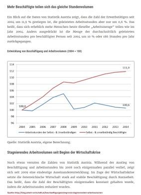 2017-07-07_blog-arbeit-wirtschaft_beschaeftigungsanstieg-trotz-stagnierendem-arbeitsvolumen
